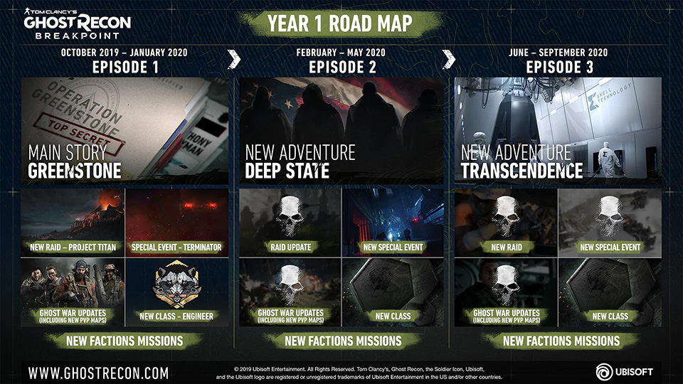 Ghost Recon Breakpoint Year 1 Roadmap Revealed, Includes 3 ... on ghosts map.pdf, ghosts masks trailer, ghosts fog map, call of duty modern warfare 2 maps, exodous extinction cod maps, ghosts extinction map, black ops 2 new maps, call of duty black ops maps, ghosts multiplayer review, ghosts map packs, new extinction maps,