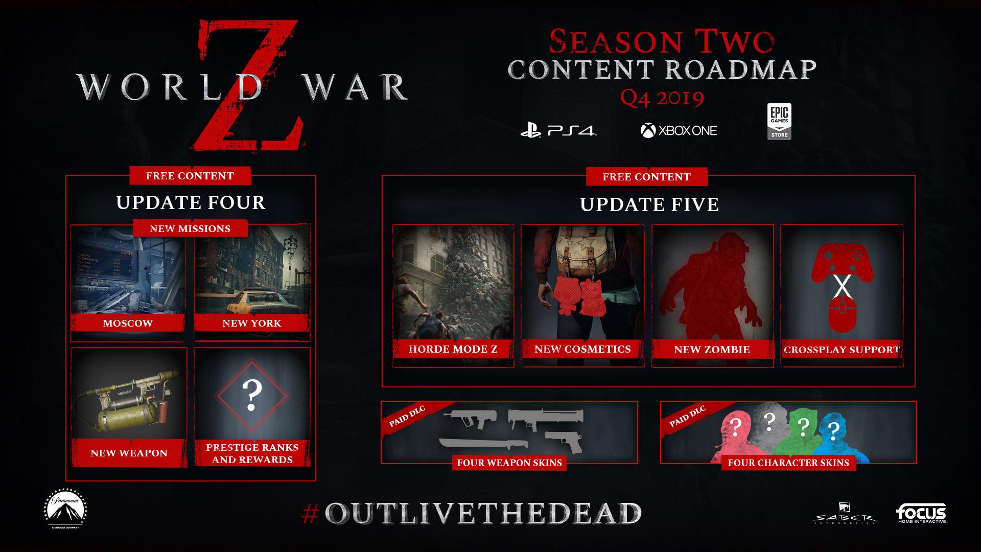 Desvelados los contenidos de la Segunda Temporada de World War Z