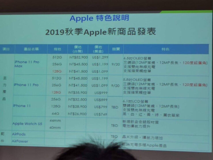 iPhone 11 prices for all three versions apparently leak out
