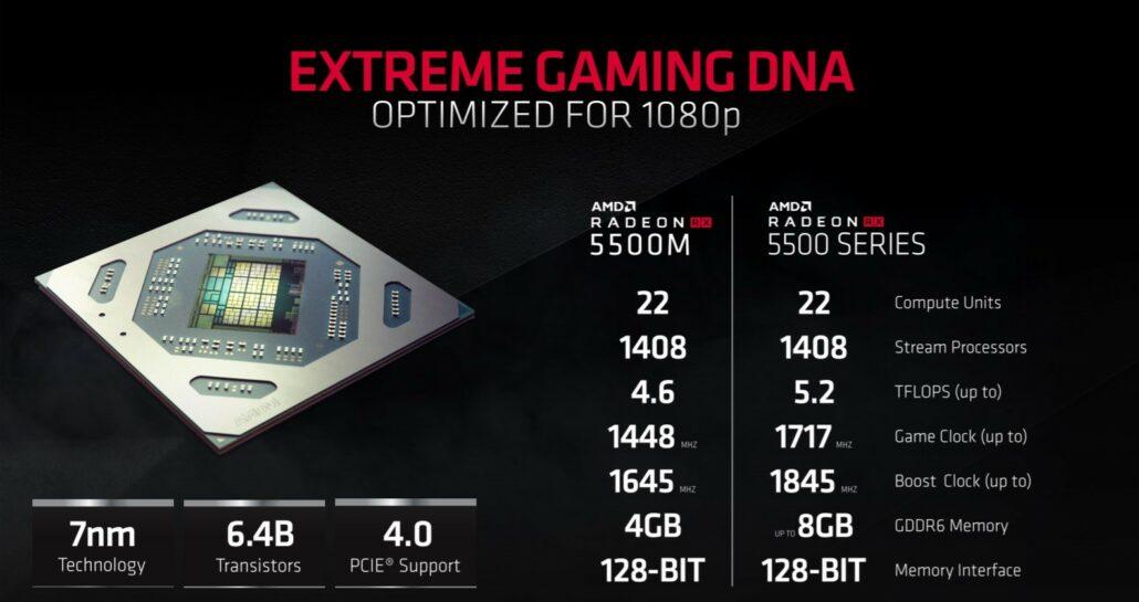 AMD Radeon RX 5500 Series Navi 14 GPU