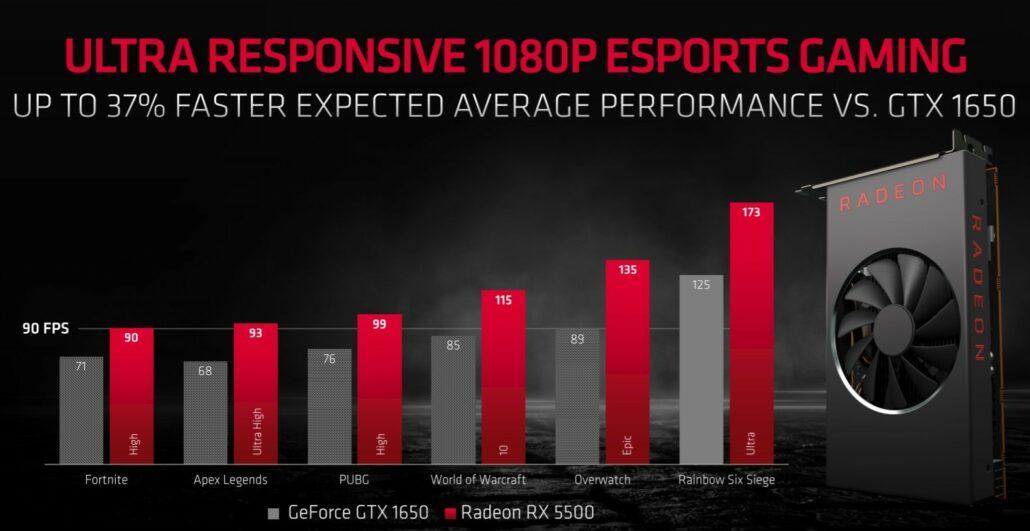 AMD presenta la gama Radeon RX 5500, garantias para jugar a 1080p