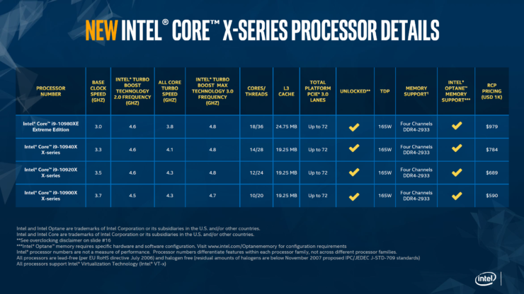 intel-10th-gen-x-series-processors_official_2