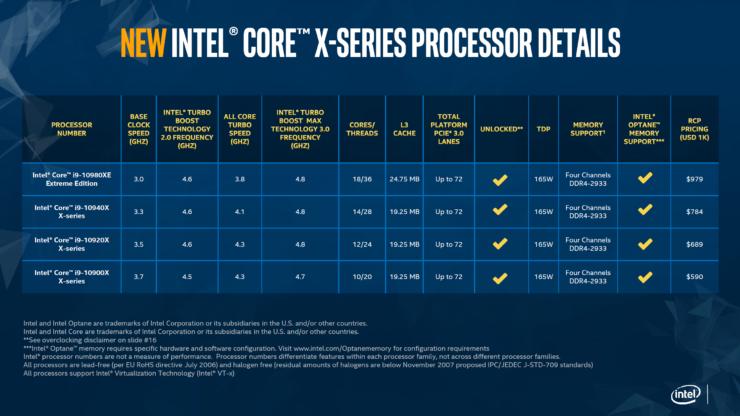 [تصویر:  Intel-10th-Gen-X-Series-Processors_Offic...40x416.png]