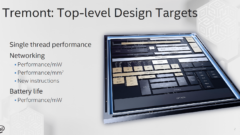 intel-tremont-top-level-design