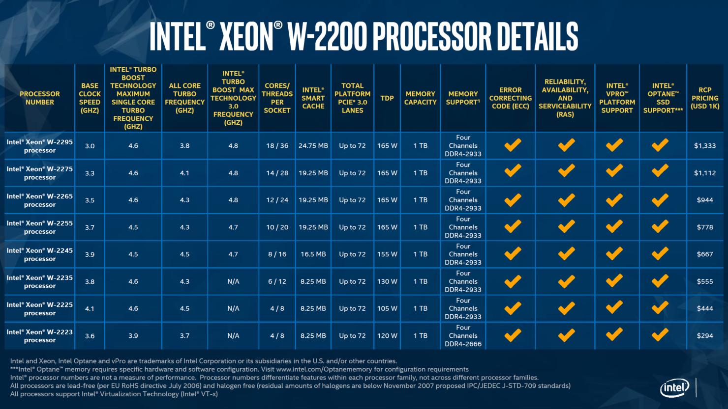 intel-xeon-w-2200-series-processors