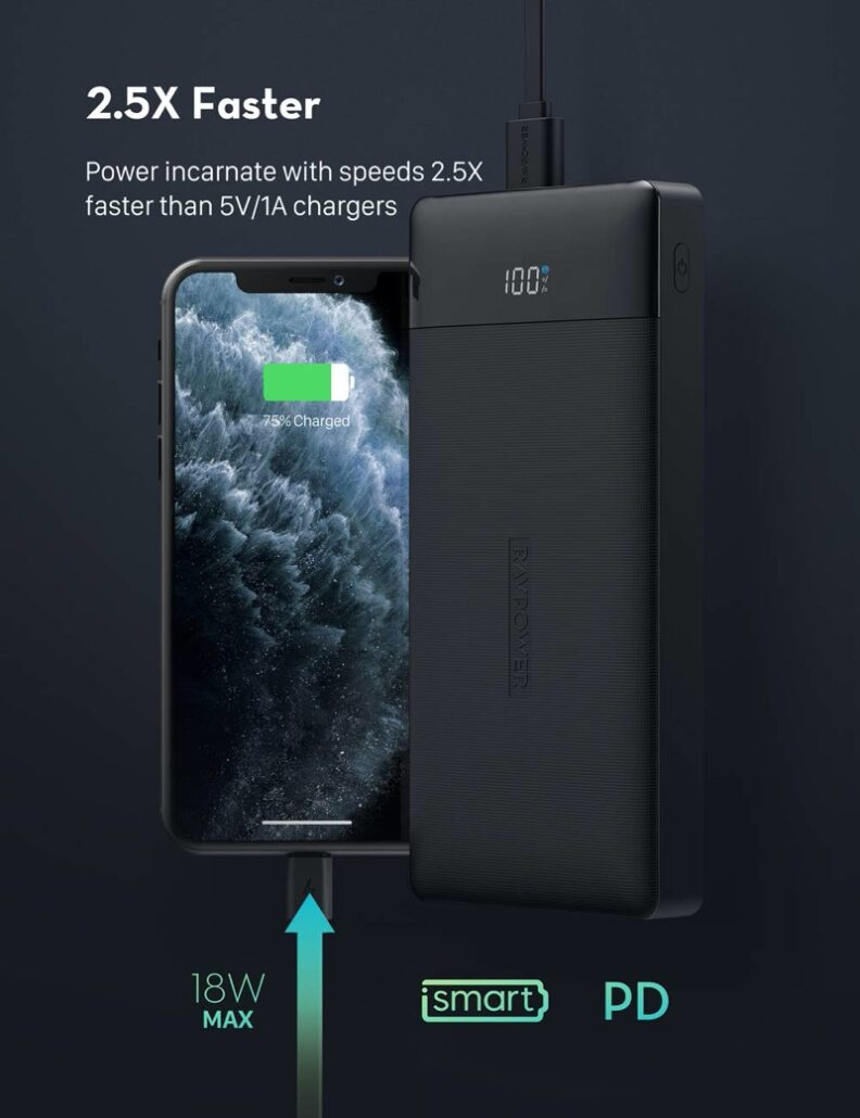 RAVPower power bank has a massive 20000mAh battery built right in
