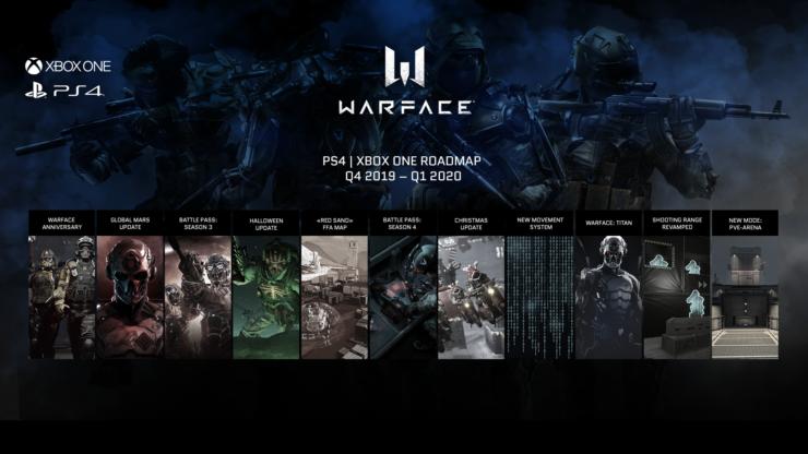 Warface Console Roadmap