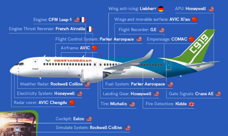 China's Comac C919: As American as Apple Pie