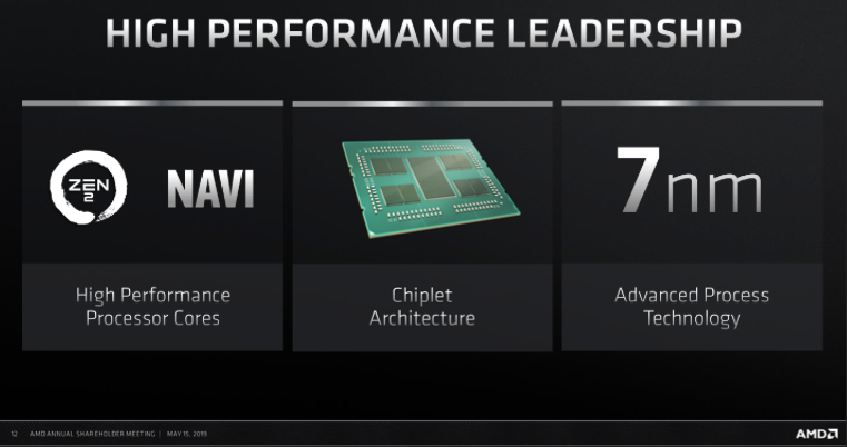 Amd Ceo Future Zen Rdna To Focus On Architecture Over Process