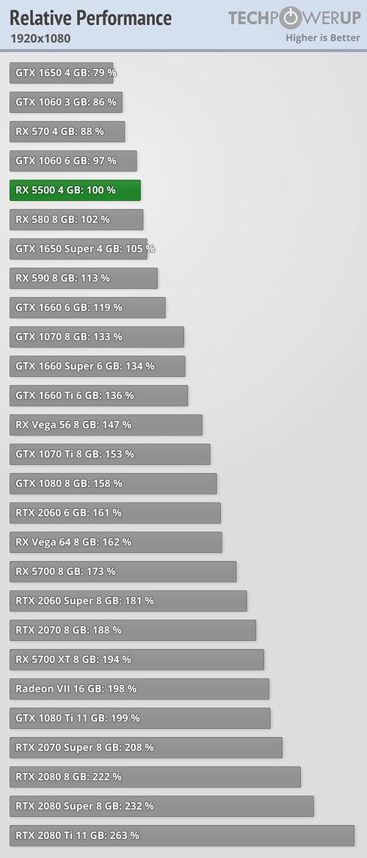 amd-radeon-rx-5500-gpu-1080p-performance