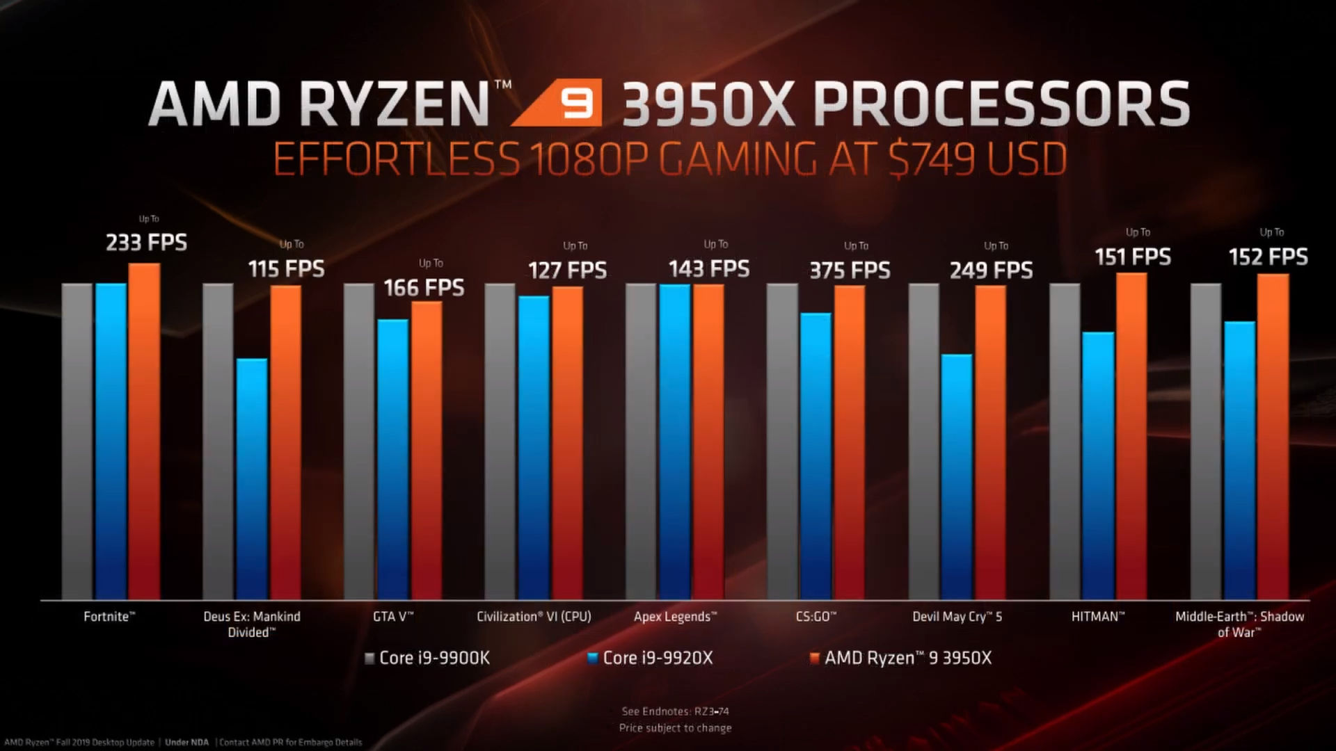 Amd Ryzen 9 3950x 16 Core Flagship Athlon 3000g Cpus Announced