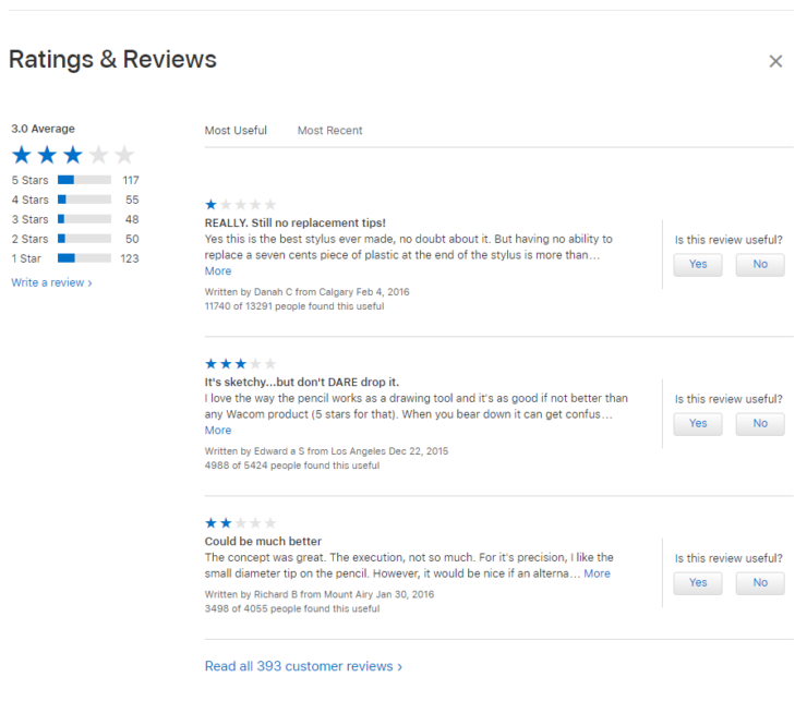 Apple Has Reportedly Removed All Customer Reviews From Online Store