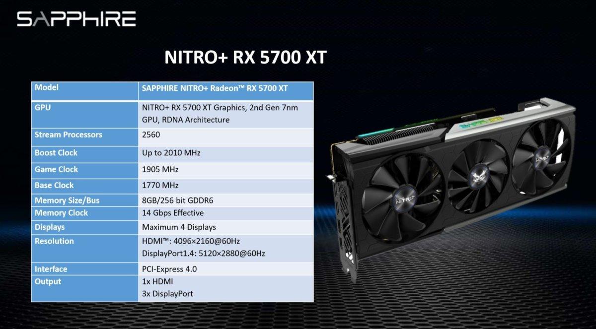 SAPPHIRE Radeon RX 5700 XT NITRO+ Specifications