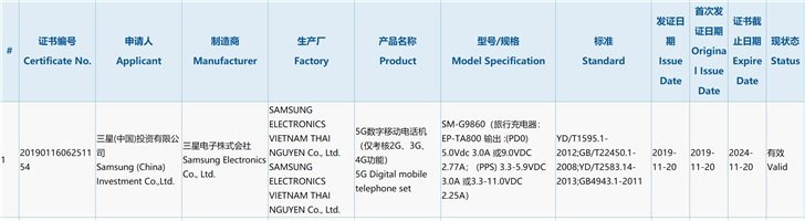 Galaxy S11 Specs Showing 25W Fast-Charging & 5G Leaked via Certification