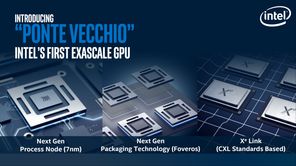 Intel Ponte Vecchio Xe HPC Class GPUs Arriving in 2021