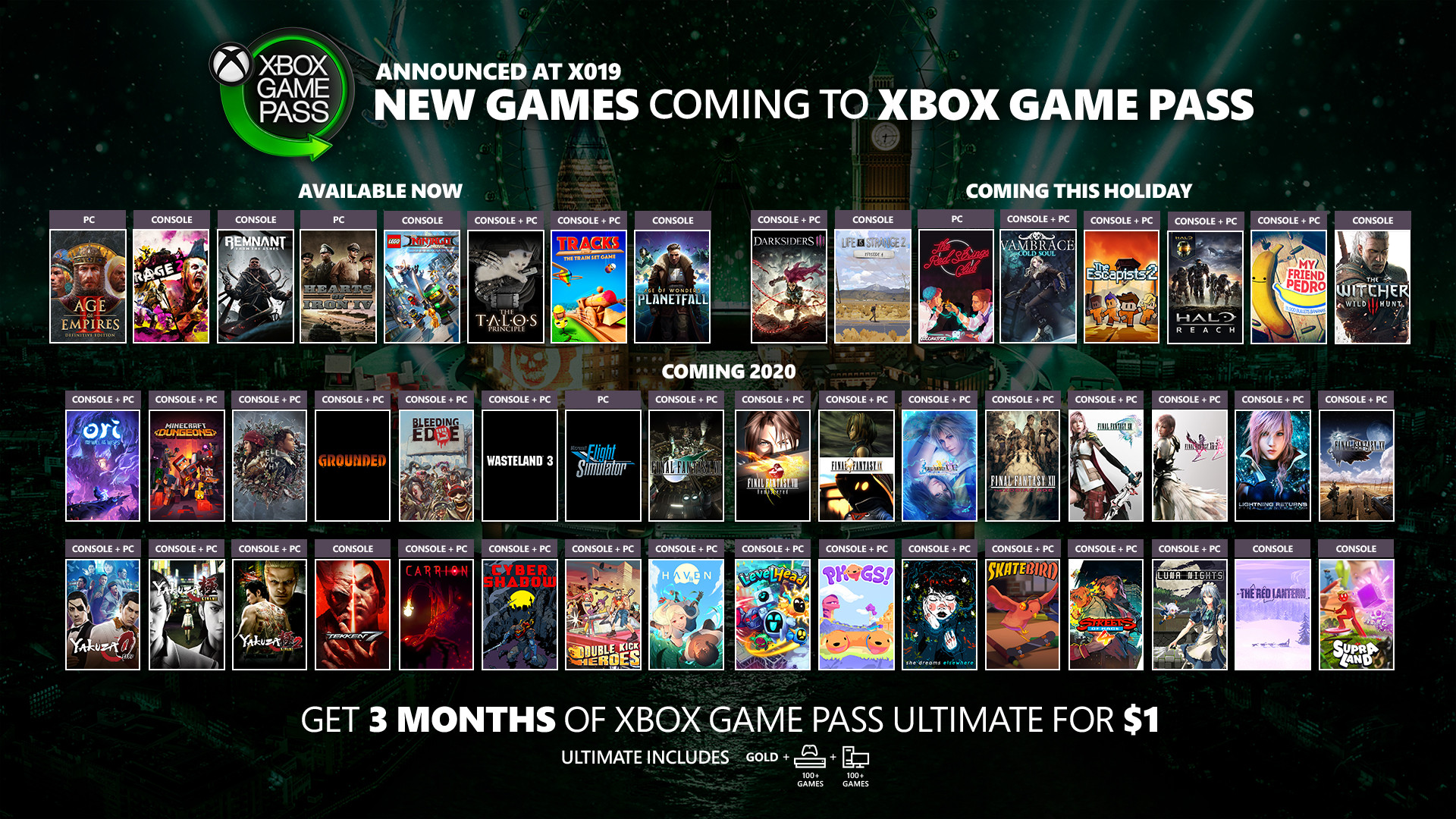 Xbox Gold Games October 2020.Xbox Game Pass Is Getting Tons Of Games Including Final