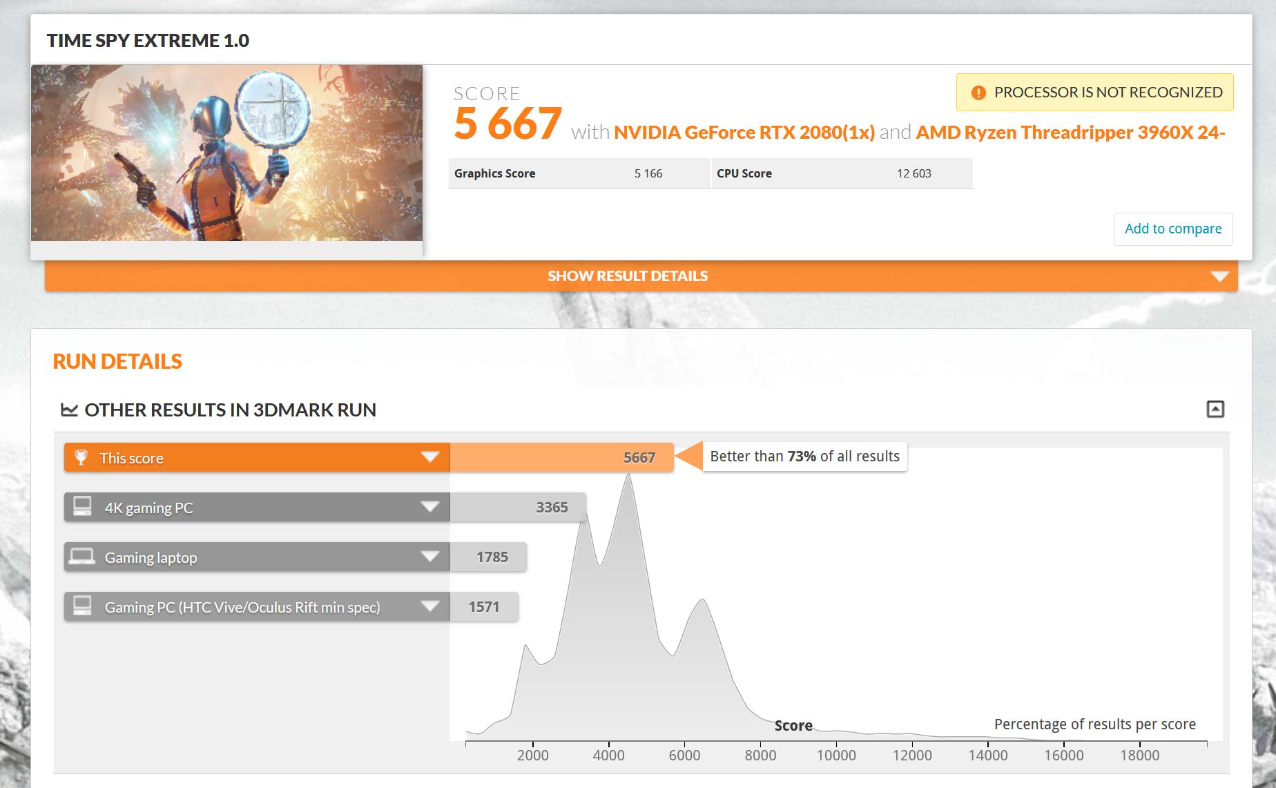 AMD锐龙Threadripper 3960X 24核/ 48线程CPU基准测试在3DMark