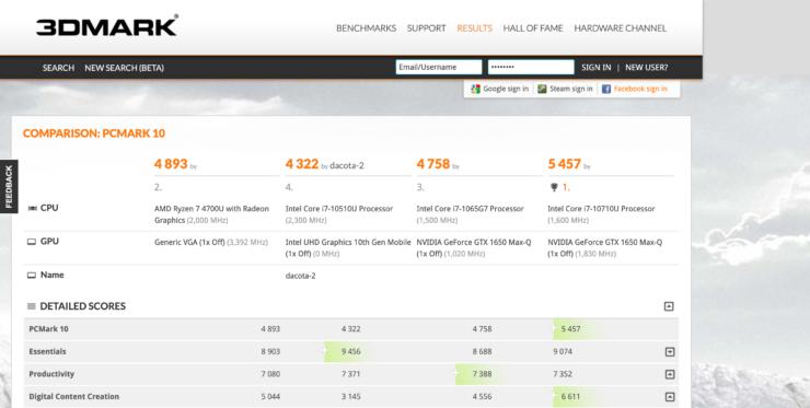 amd-ryzen-4000-apu_ryzen-7-4700u-8-core_3dmark_performance_leak_2-2