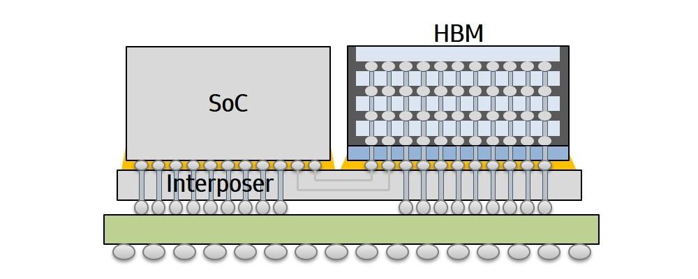 Samsung I-Cube Diagram