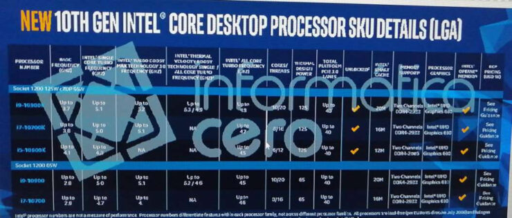 intel-10th-generation-comet-lake-s-desktop-cpu-family-full-specifications_1
