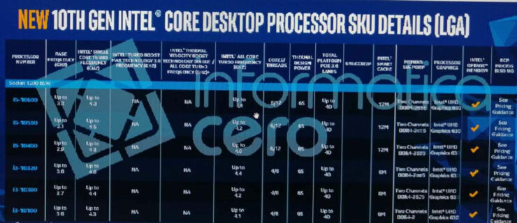 intel-10th-generation-comet-lake-s-desktop-cpu-family-full-specifications_2