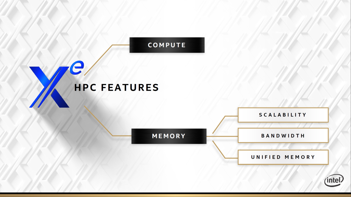 intel-xe-gpu_discrete-graphics-card_22
