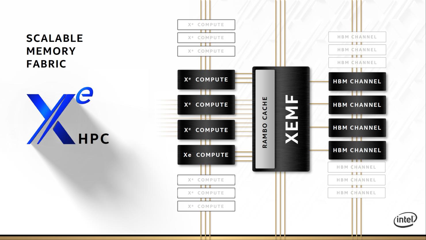 intel-xe-gpu_discrete-graphics-card_26