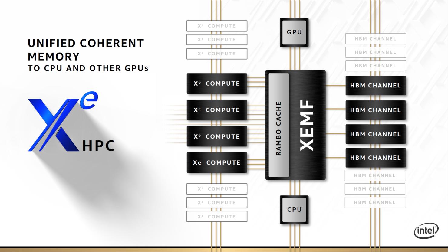 intel-xe-gpu_discrete-graphics-card_29