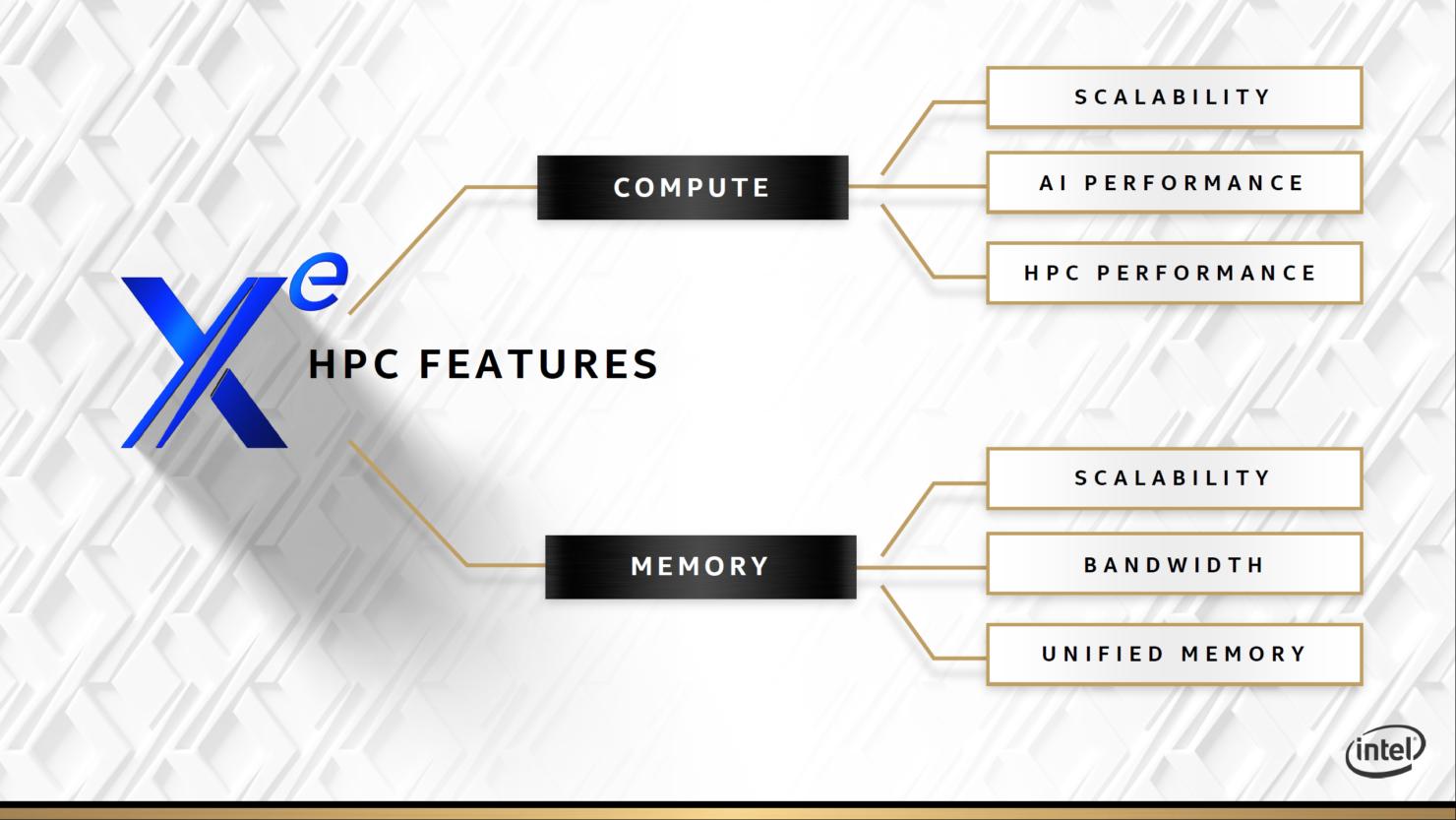 intel-xe-gpu_discrete-graphics-card_30