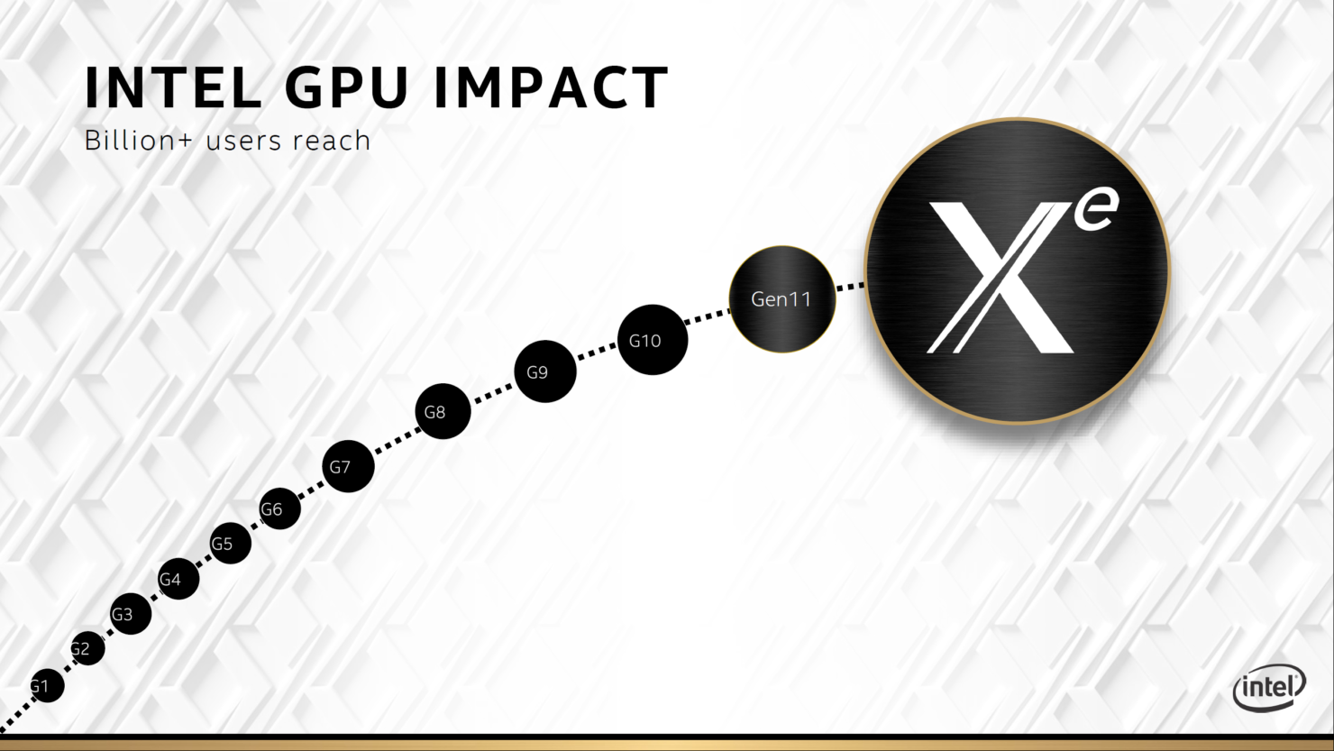 intel-xe-gpu_discrete-graphics-card_4