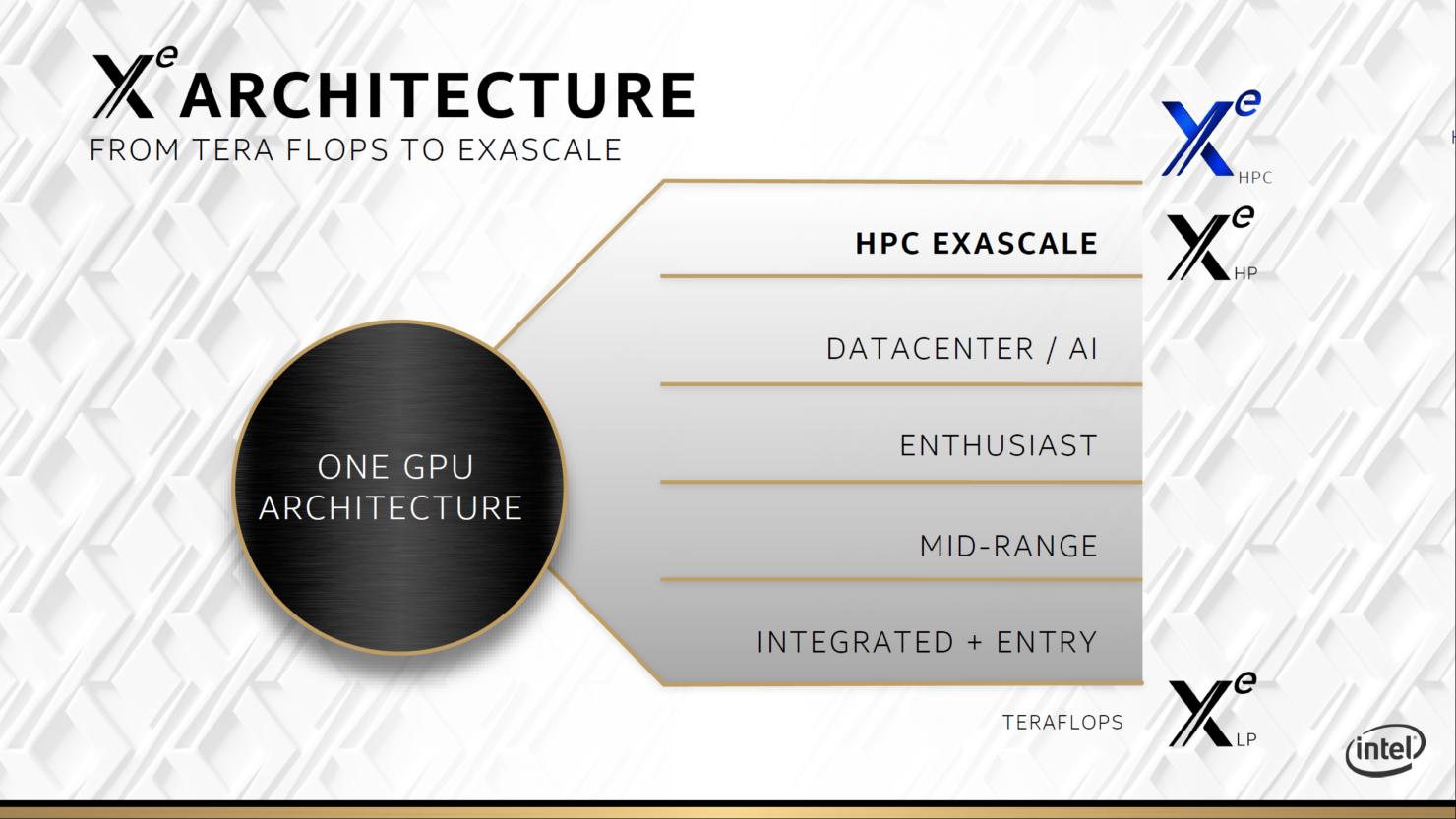 intel-xe-gpu_discrete-graphics-card_6