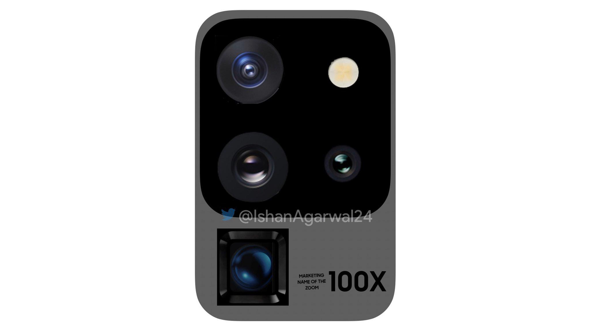 Galaxy S20 Ultra 100x Zoom