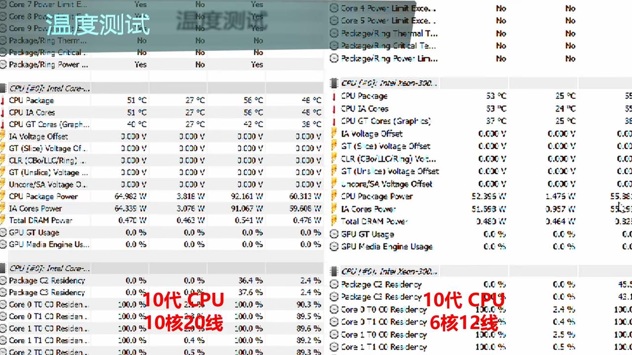intel-10th-gen-comet-lake-s-desktop-cpu-10-core-6-core_temperatures-power