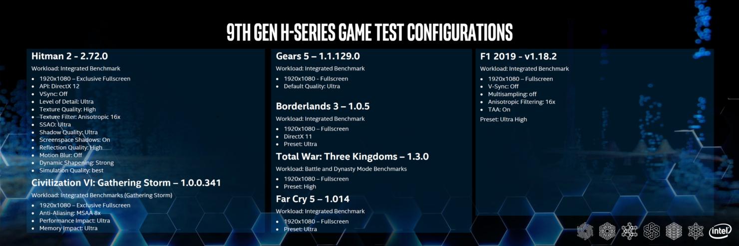 intel-10th-gen-vs-amd-ryzen-3000-mobility-cpus_performance_8-custom