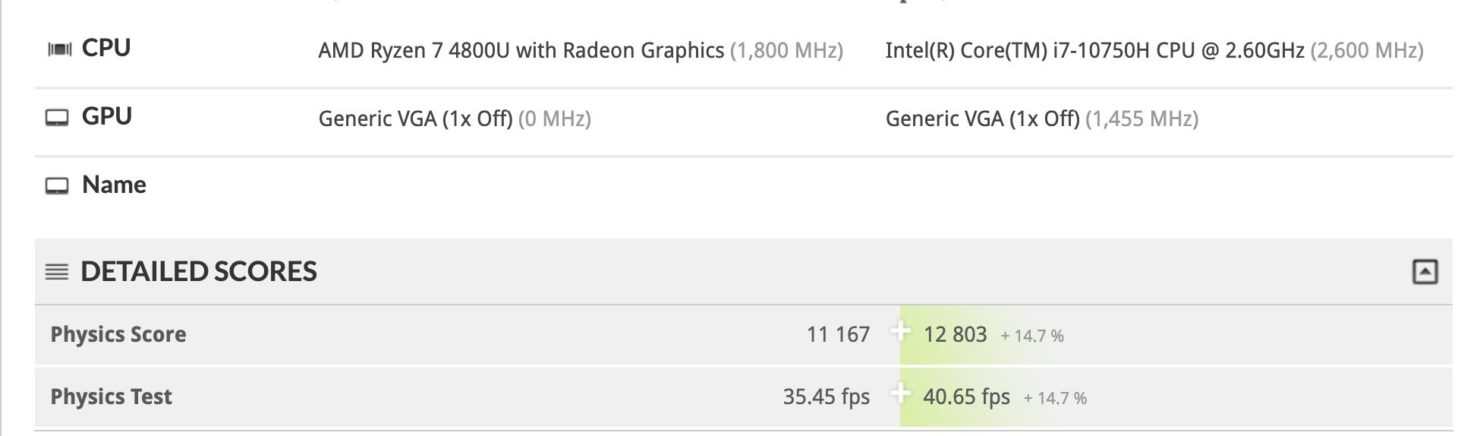 intel-core-i7-10750h-cpu-performance-benchmark_2