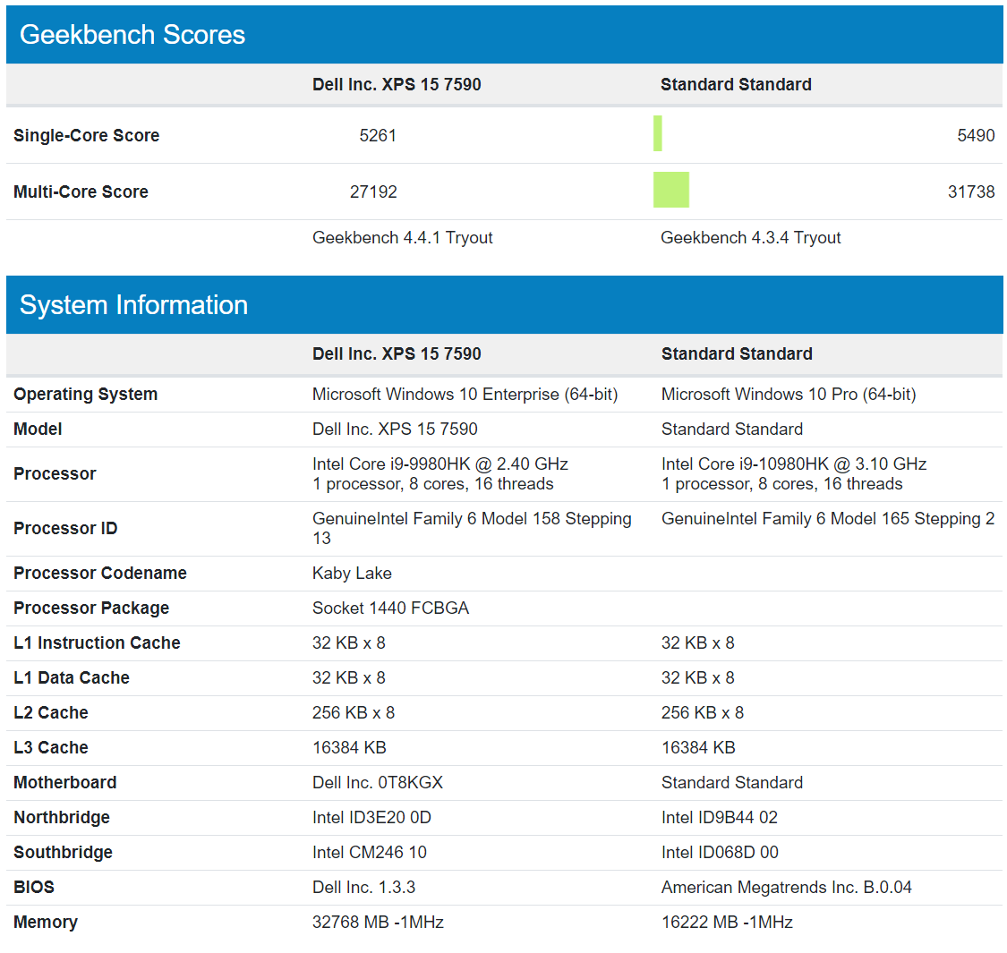 intel-core-i9-10980hk-cpu-performance-benchmark_4