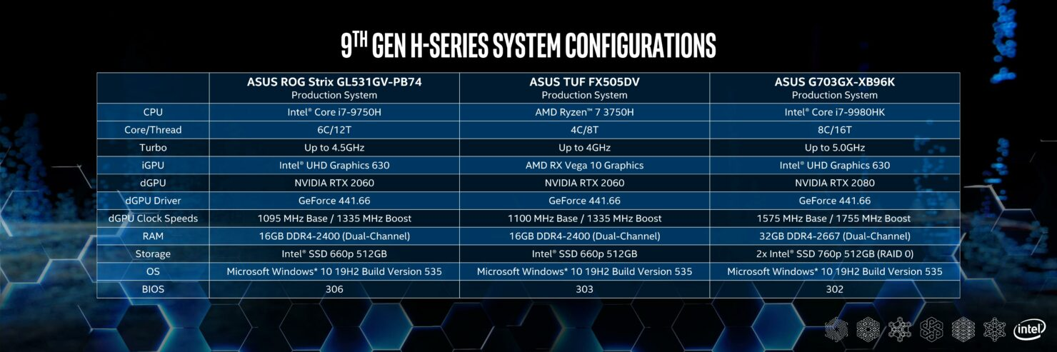 intel-performance-preview-53