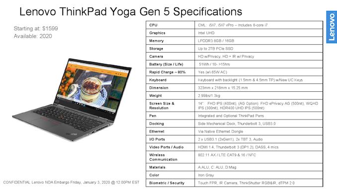 Lenovo ThinkPad X1 Yoga Specs