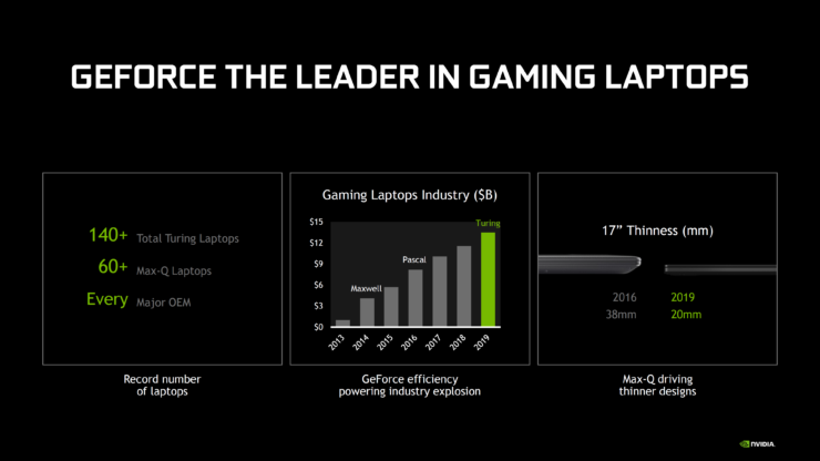 nvidia-ces-2020_geforce_gaming_notebook_rtx_1