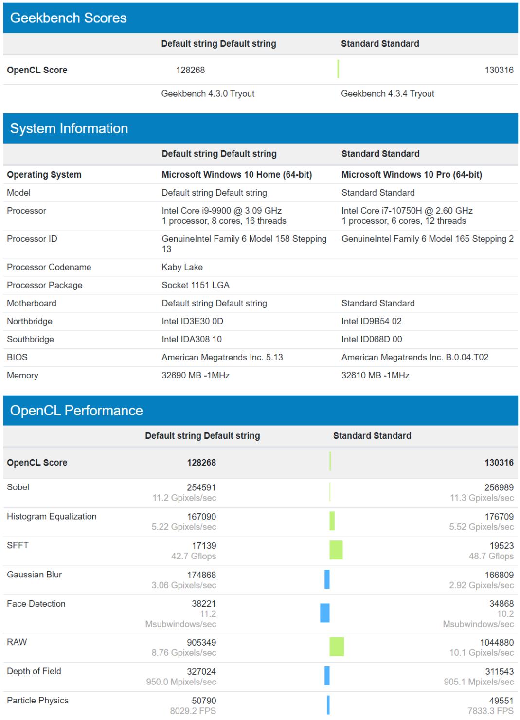 nvidia-geforce-gtx-1650-super-notebook-specs-performance_2
