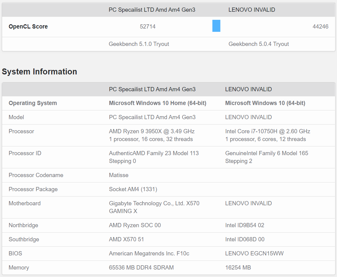nvidia-geforce-gtx-1650-ti-notebook-gpu-specs-and-performance_1