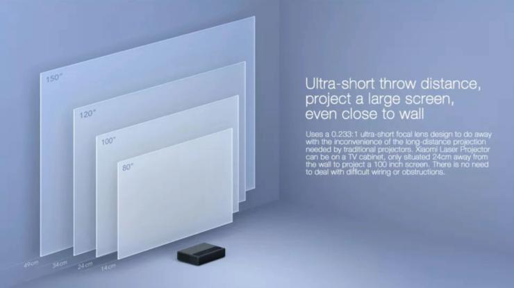 4k-projectir