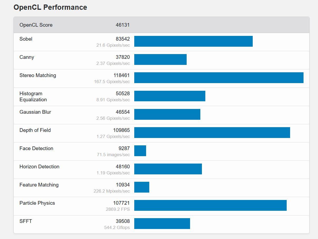 geforce-now-benchmark-nvidia-t10-8-intel-gpu-cc150-cpu-2