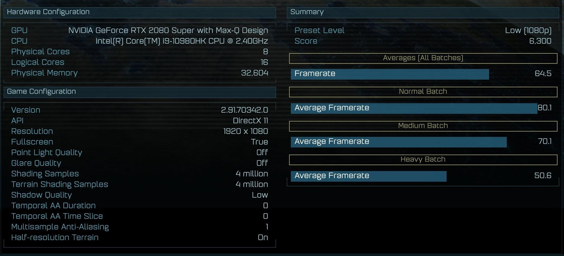 Intel's Core i20 & NVIDIA's RTX SUPER Form The Ultimate Notebook PC