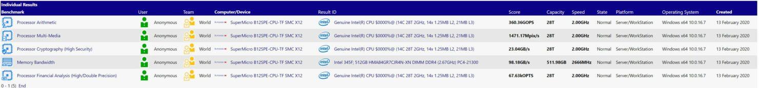 intel-ice-lake-sp-cpu-sisoft-sandra-benchmarks-10nm