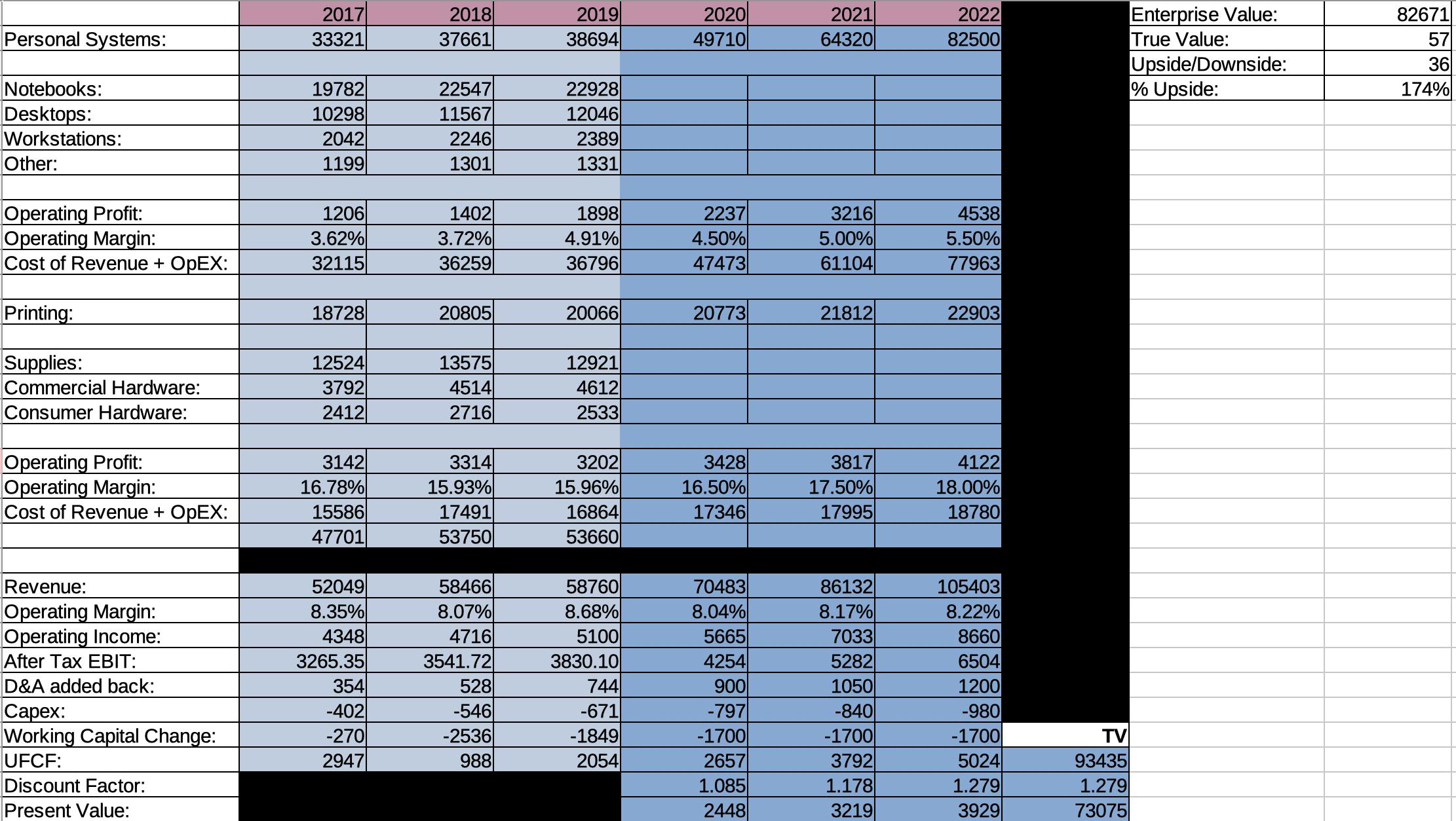 HP fair value discounted cash flow