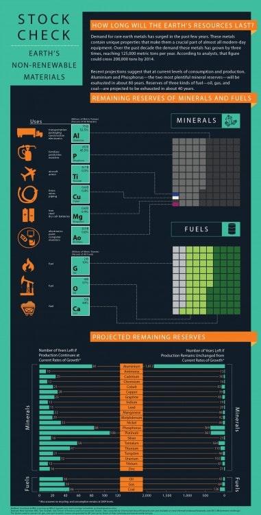 Space Mining: la búsqueda del primer trillonario del mundo en medio de la creciente escasez de recursos de la Tierra 1