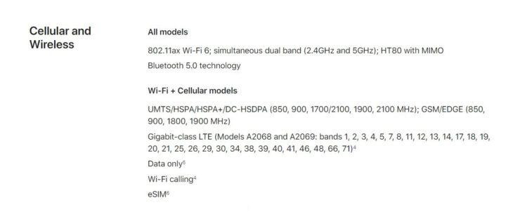 2020 iPad Pro Wi-Fi 6 support