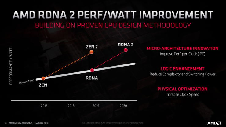 amd-radeon-roadmap-2020_5
