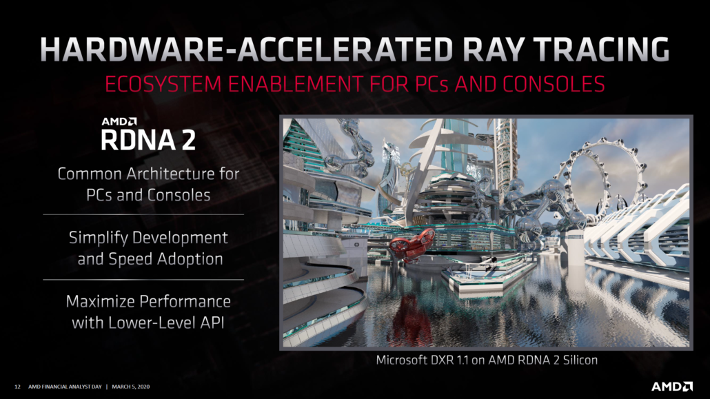 AMD Radeon RX RDNA 2 Navi GPU Family_Ray Tracing